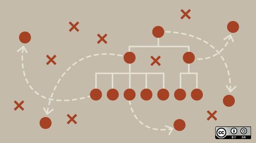 Как юзабилити помогает конверсии сайта